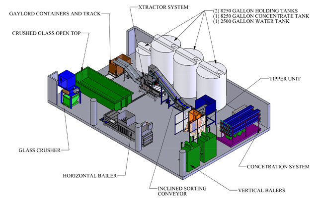Vim Recyclers Kansas City